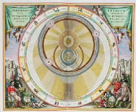 Map showing Tycho Brahe's System of Planetary Orbits, from 'The Celestial Atlas, or The Harmony of t