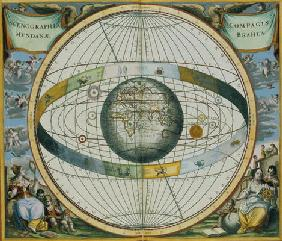 Map Showing Tycho Brahe's System of Planetary Orbits Around the Earth, from 'The Celestial Atlas, or