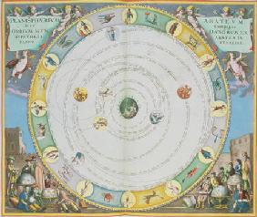 Chart describing the Movement of the Planets, from 'A Celestial Atlas, or The Harmony of the Univers