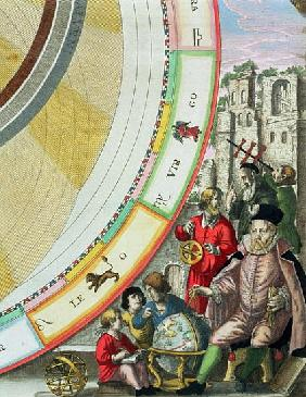 Tycho Brahe (1546-1601), detail from a map showing his system of planetary orbits, from ''The Celest