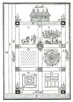 Designs for a sectioned garden, from 'The New Orchard Garden', by William Lawson, published 1618 (wo