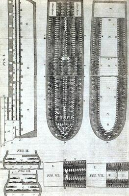 The Slave Ship 'Brookes', publ. by James Phillips, London, c.1800 (wood engraving and letterpress)