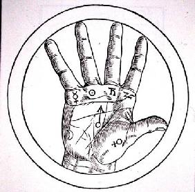 Position of the Planets on the Right Hand, copy of an illustration from 'De Occulta Philosophia' Lib