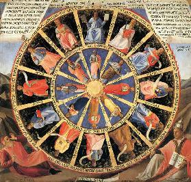 Ezekiel's Vision of the Mystic Wheel (from Armadio degli Argenti)