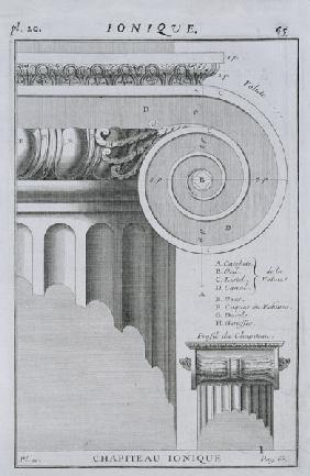 Design for the capital of an ionic column