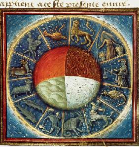 Ms Fr 135 Fol.285 The four elements of the Earth with the twelve signs of the zodiac, from 'Des Prop