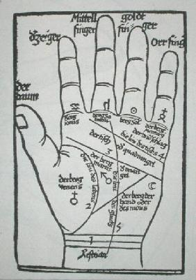Chiromantic hand, illustration from 'Physiognomonia' by B. Cocles, published in Strasbourg