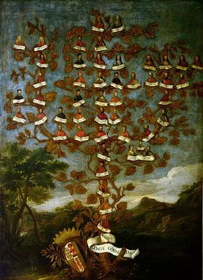 Family Tree Of The Cornaro Family Italian School 18th