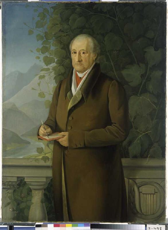 Johann Wolfgang Von Goethe Johann Joseph Schmeller As Art