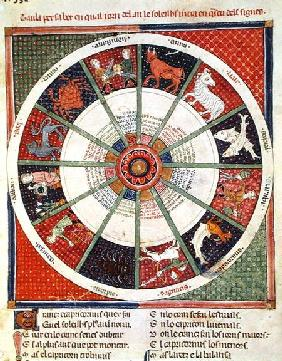 Fol.38r The Twelve Signs of the Zodiac and the Sun