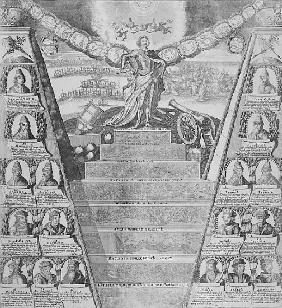 Apotheosis of Peter the Great