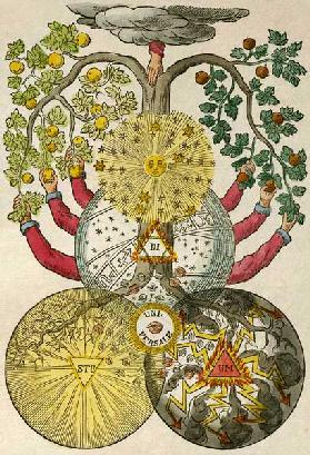 Secret Symbols of the Rosicrucians from the 16th and 17th Centuries